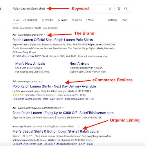 Branded Keywords in SERPs