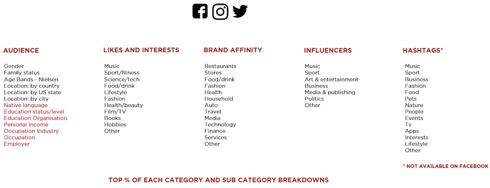 Audience Affinity Categories